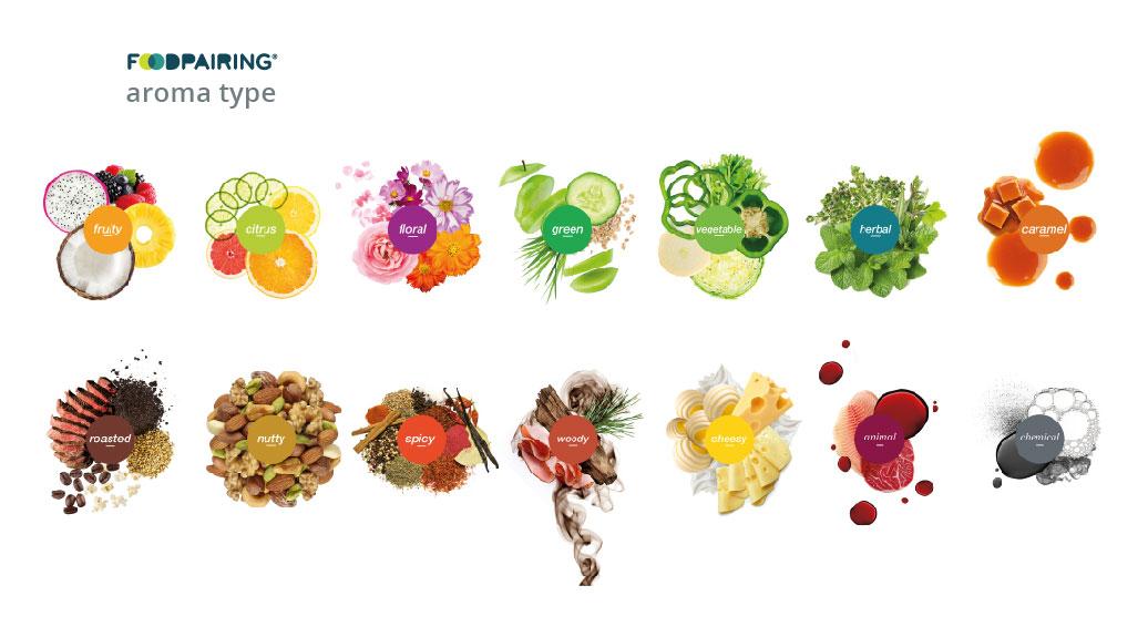 https://www.foodpairing.com/app/uploads/2020/11/type-09.jpg